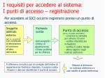 i requisiti per accedere al sistema i punti di accesso registrazione