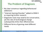 the problem of diagnosis