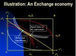 illustration an exchange economy
