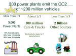 300 power plants emit the co2 of 200 million vehicles
