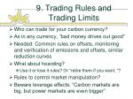 9 trading rules and trading limits