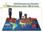 co2 emissions by country total emissions since 1950 b tons