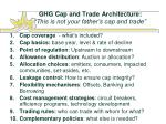 ghg cap and trade architecture this is not your father s cap and trade