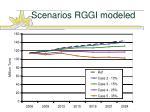 scenarios rggi modeled