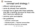 concept and strategy 1