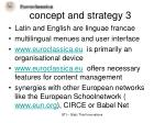concept and strategy 3