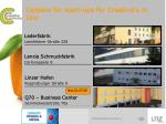 centers for start ups for creative s in linz
