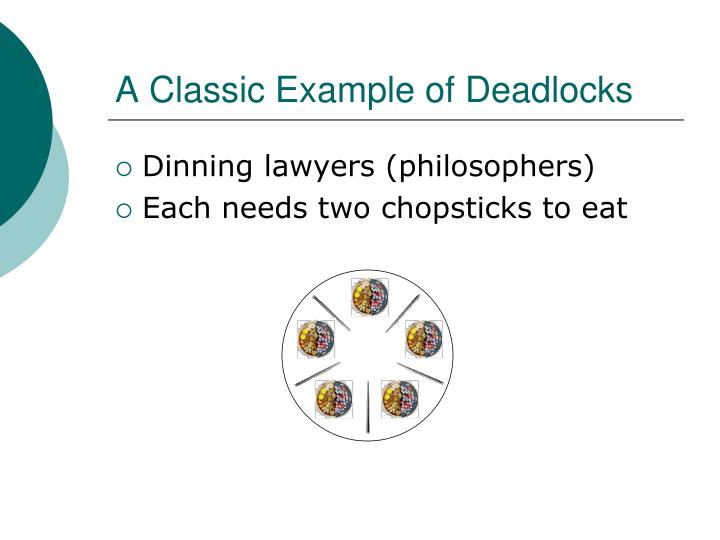 A Classic Example of Deadlocks