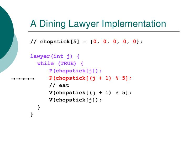 A Dining Lawyer Implementation