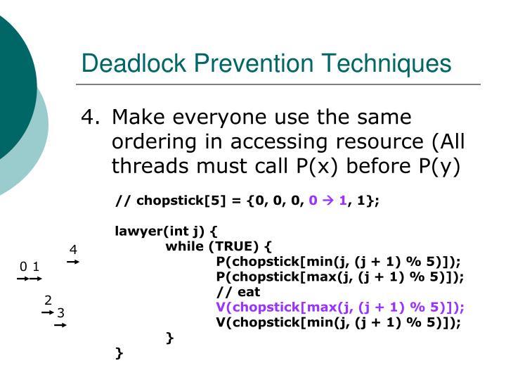 Deadlock Prevention Techniques