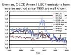 even so oecd annex i lucf emissions from inverse method since 1990 are well known