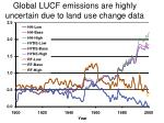 global lucf emissions are highly uncertain due to land use change data