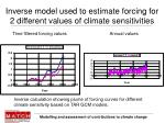 inverse model used to estimate forcing for 2 different values of climate sensitivities