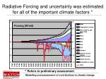 radiative forcing and uncertainty was estimated for all of the important climate factors