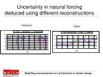 uncertainty in natural forcing deduced using different reconstructions