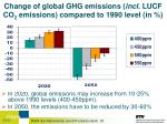 change of global ghg emissions incl lucf co 2 emissions compared to 1990 level in