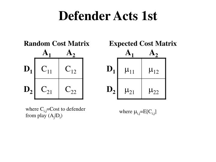 defender acts 1st n.