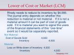 lower of cost or market lcm
