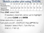 sketch a scatter plot using ti 83 84