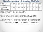sketch a scatter plot using ti 83 841