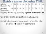 sketch a scatter plot using ti 891