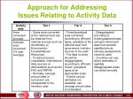 approach for addressing issues relating to activity data