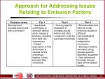 approach for addressing issues relating to emission factors