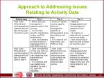 approach to addressing issues relating to activity data1