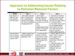 approach to addressing issues relating to emission removal factors1