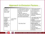 approach to emission factors