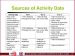 sources of activity data
