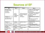 sources of ef
