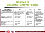 sources of emission removal factors