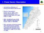 i power sector description