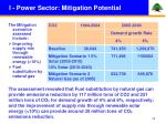 i power sector mitigation potential