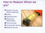 how to measure where we are