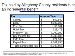 tax paid by allegheny county residents is not an incremental benefit