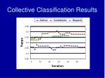 collective classification results