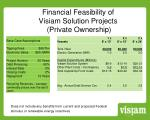 financial feasibility of visiam solution projects private ownership