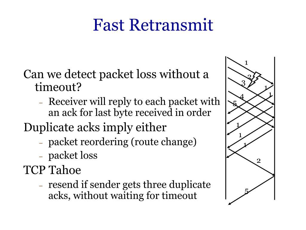 PPT - CSE 461: TCP (part 3) PowerPoint Presentation - ID:3904354