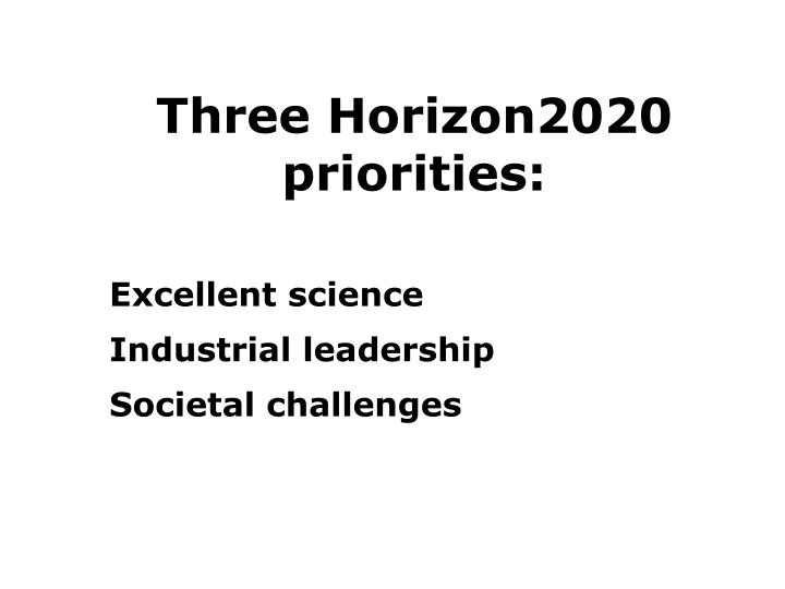 three horizon2020 priorities n.