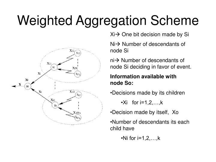 Weighted Aggregation Scheme