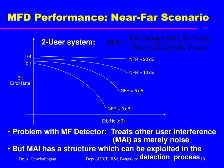 MFD Performance: Near-Far Scenario