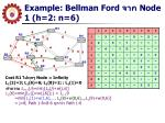example bellman ford node 1 h 2 n 6