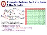 example bellman ford node 1 h 2 n 8