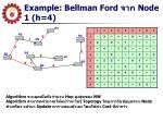 example bellman ford node 1 h 4