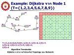 example dijkstra node 1 t 1 2 3 4 5 6 7 8 9
