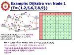 example dijkstra node 1 t 1 2 5 6 7 8 9