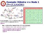 example dijkstra node 1 t 1 2 5 6 8