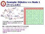 example dijkstra node 1 t 1 2 8